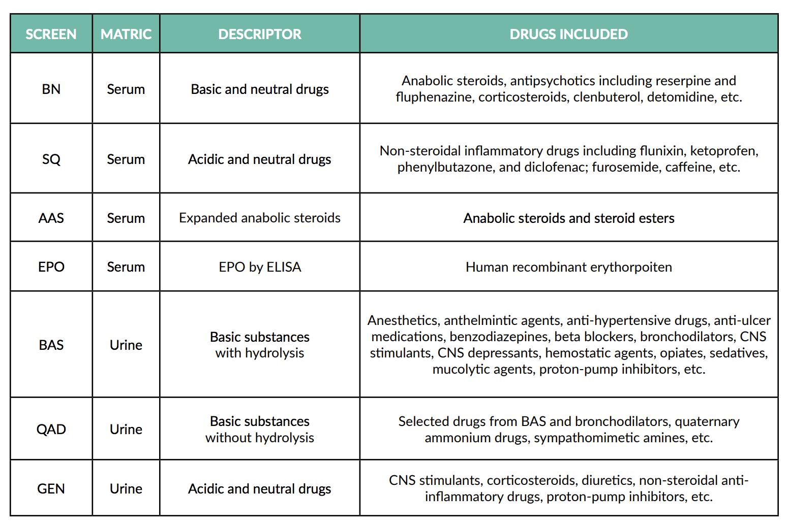 StressLess Drug Testing - CENTERLINE DISTRIBUTION